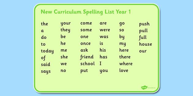 New New Curriculum Spelling List Year 1 Word Mat Spelling