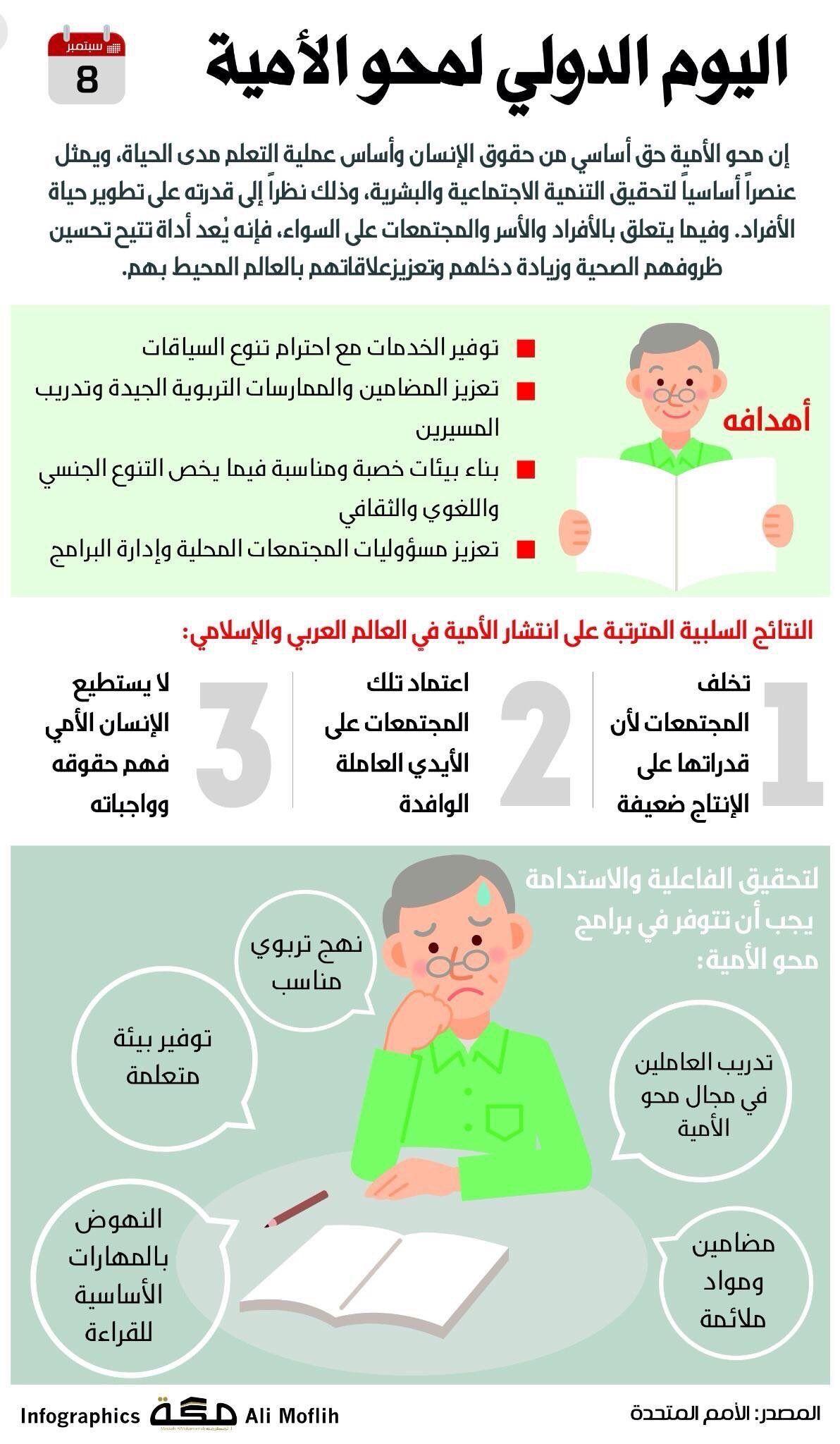 صوت الإرشاد الطلابي Ershad Ksa2 تويتر Infographic Graphic Design Lull