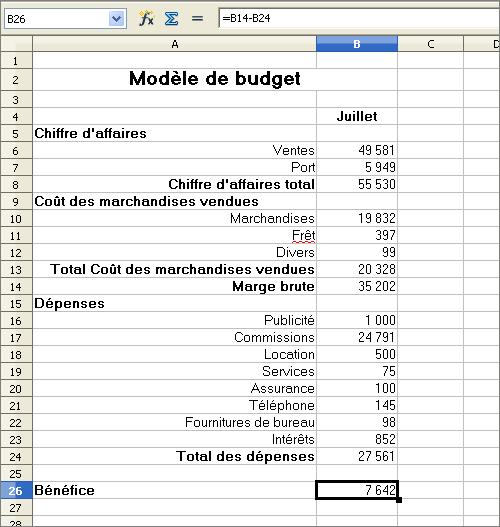 Resultat De Recherche D Images Pour Modele Budget Previsionnel Gratuit Excel Budget Previsionnel Chiffre D Affaire Affaires
