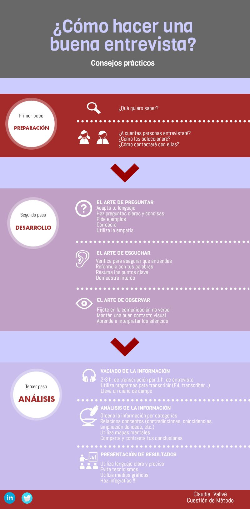 Consejos entrevista | Piktochart Infographic Editor