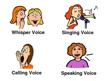 Types of Voices | Classroom - Kindergarten music ...
