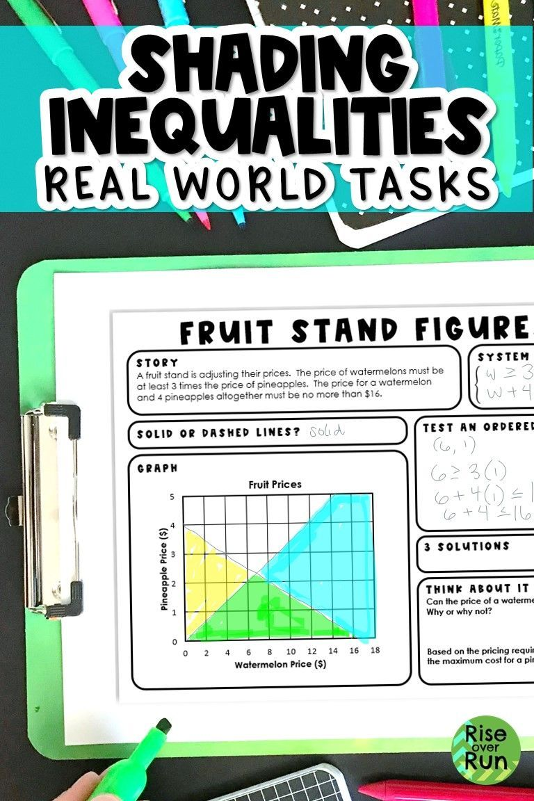 Graphing Inequalities And Systems With Two Variables Math Word