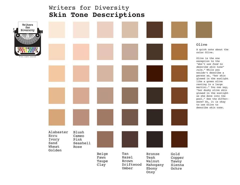 Caytlyn Brooke On Twitter In 2020 Skin Tone Chart Writing Writing Inspiration