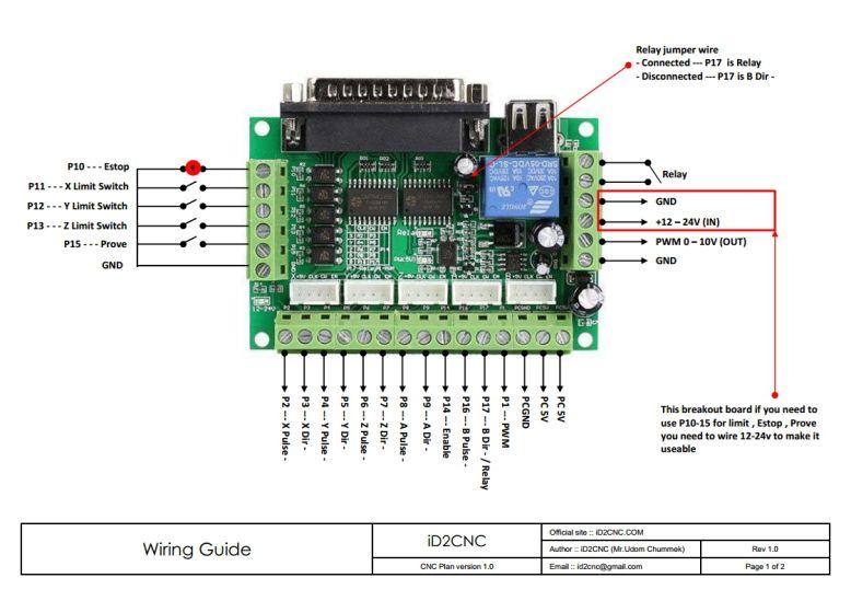 Pin On Cnc  Duplicator  And 3d Print
