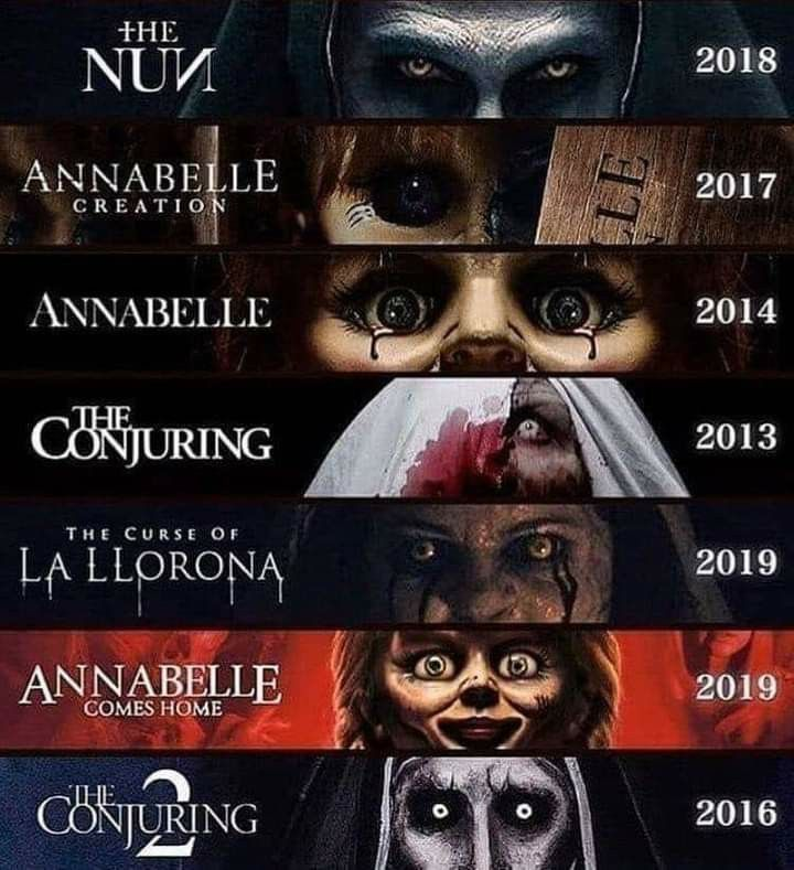 The Conjuring Universe Movies The Conjuring The Conjuring Annabelle La Llorona