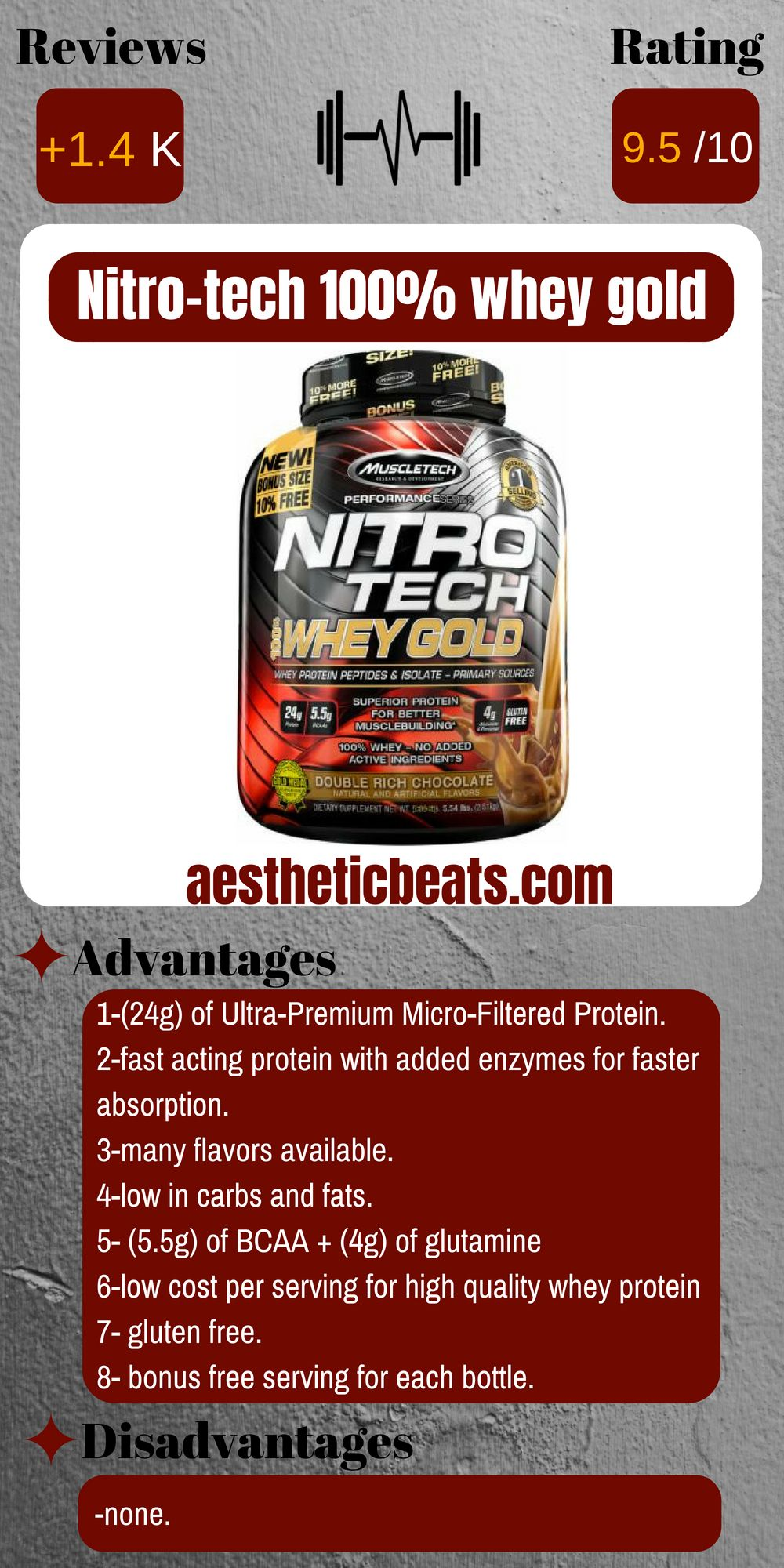 This Is An Infographic Of The Advantages And Disadvantages Nitro Muscletech Nitrotech Whey Gold 6 Lb Tech 100