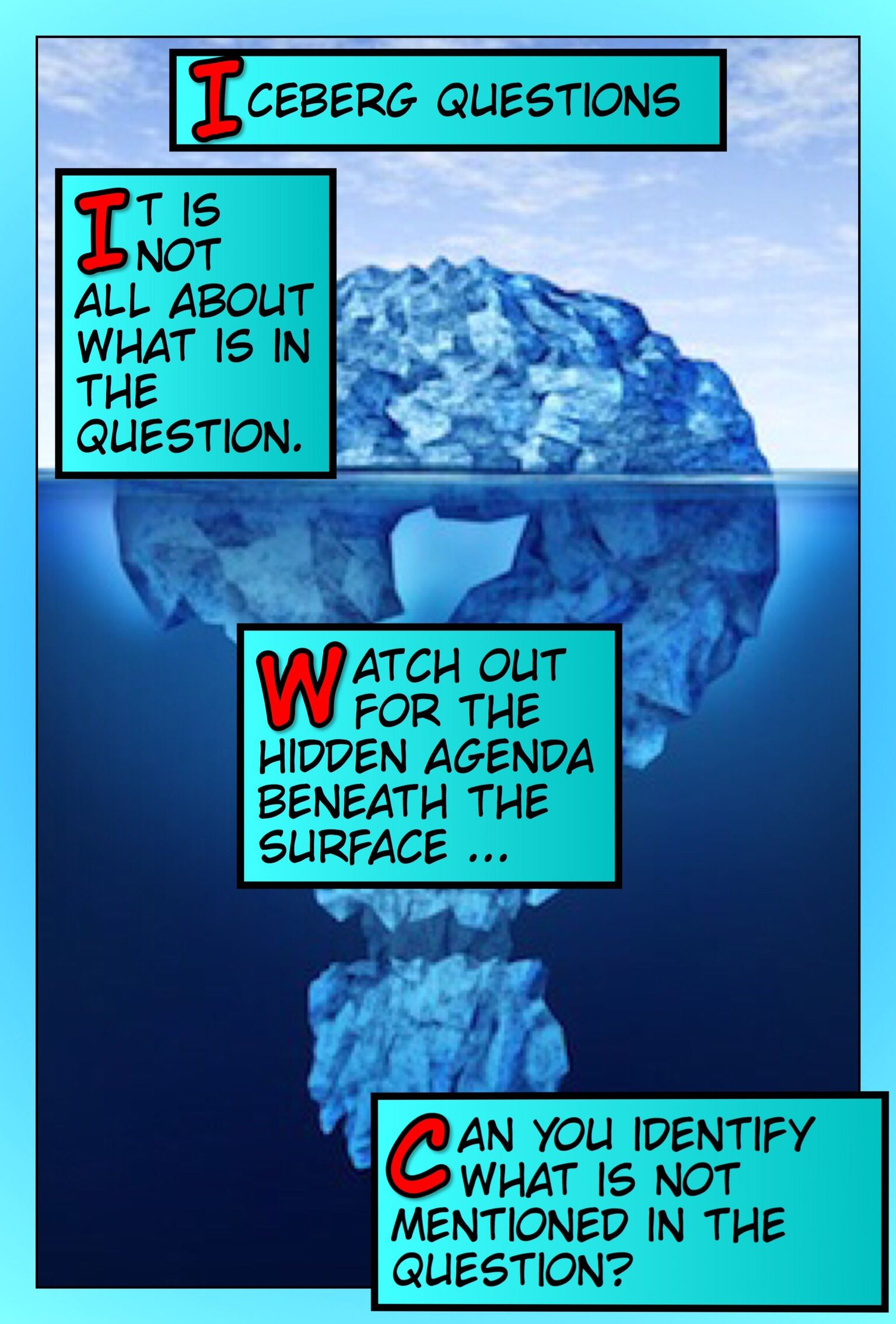 Iceberg Question Poster