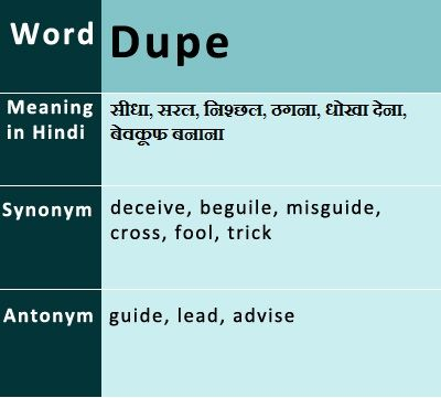 Dupe : Synonyms, Antonyms, Hindi Meaning | English