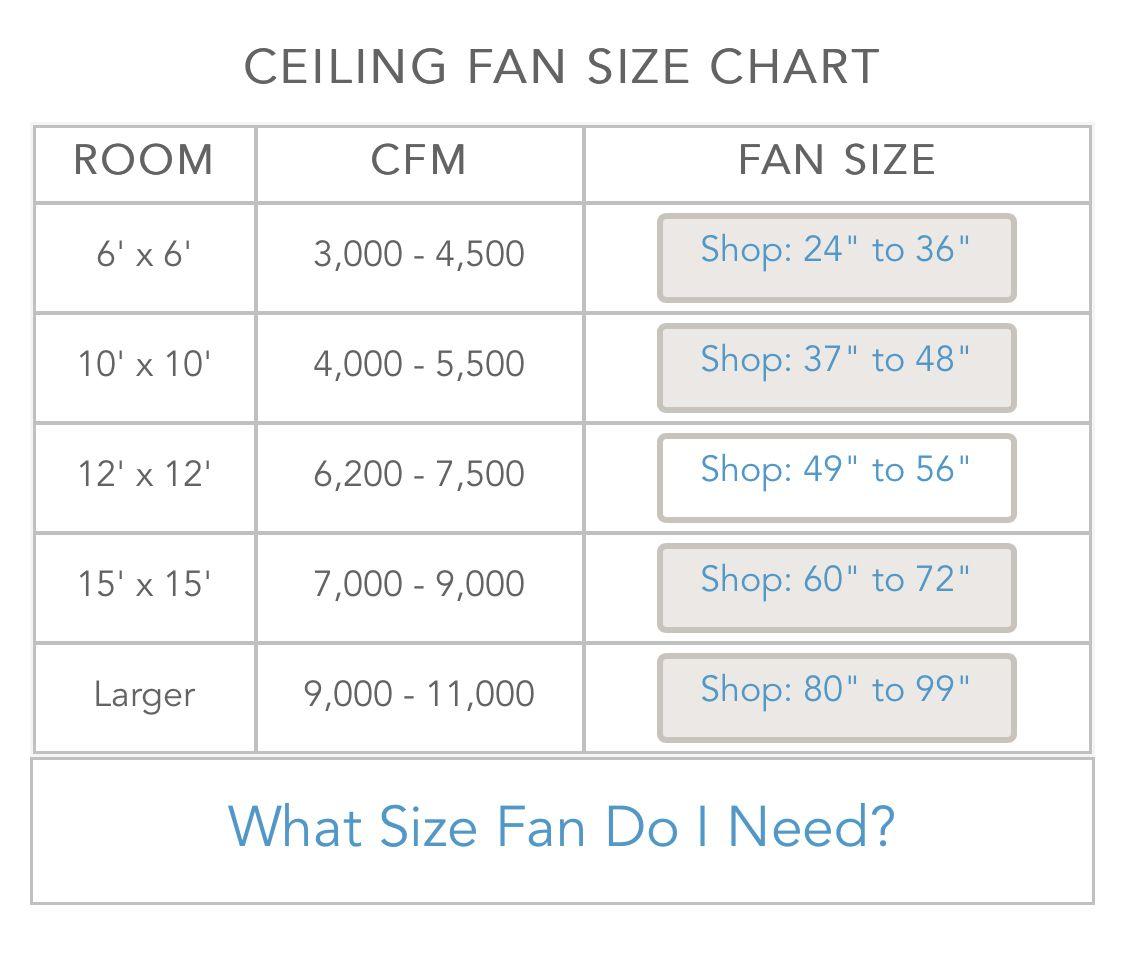 Pin By Jana Erickson On Lighting Ceiling Fan Size Size Chart Ceiling Fan