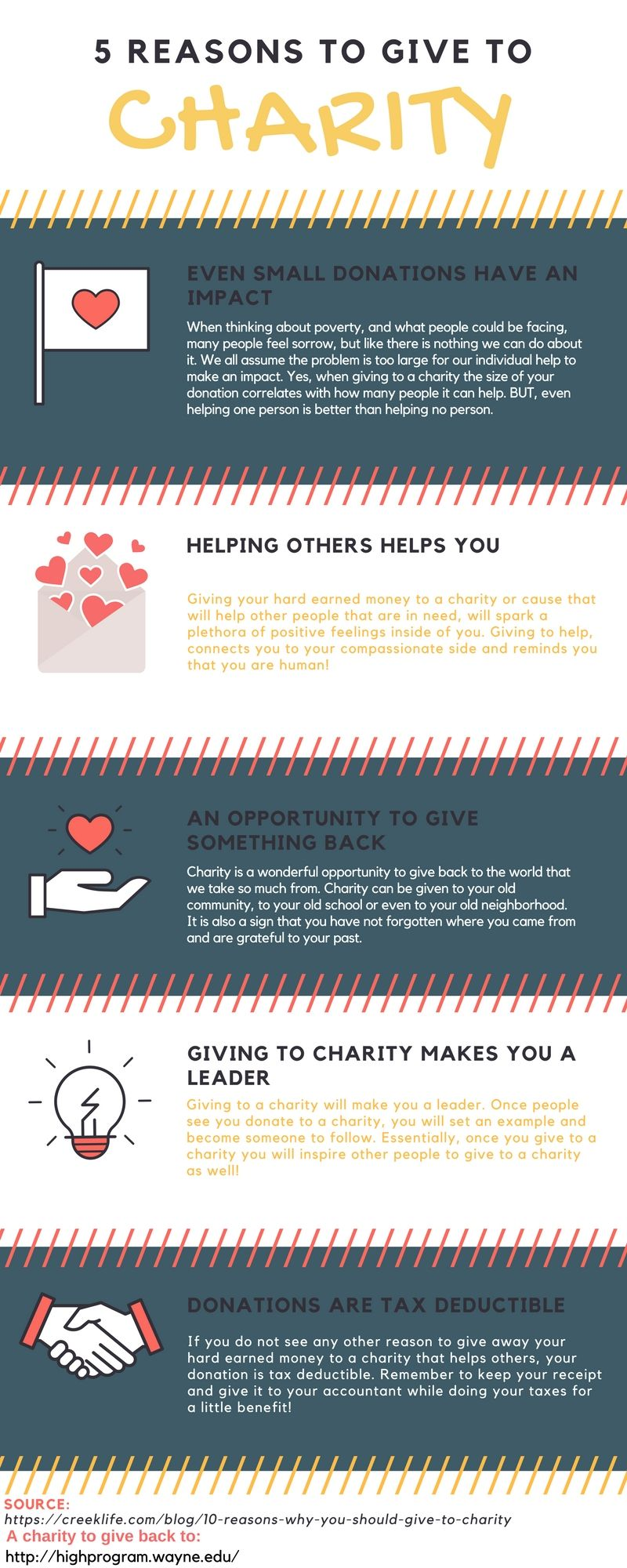 How to Give to Charity when You Have Debt