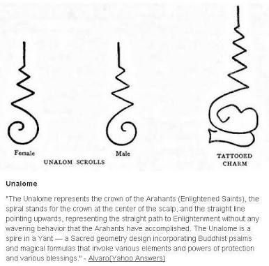 Image Result For Unalome Lotus Flower Meaning Tattoo Ideas