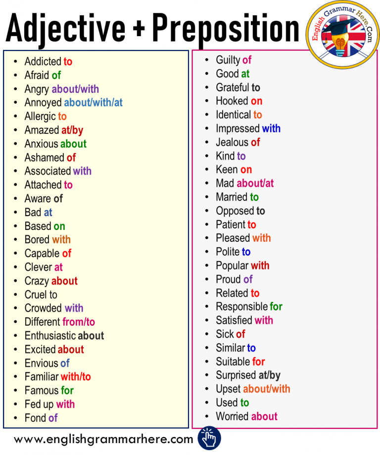 Comparison Of Adjectives And Comparison Of Adverbs Definitions And Examples English Grammar Here English Adjectives English Grammar Learn English Words