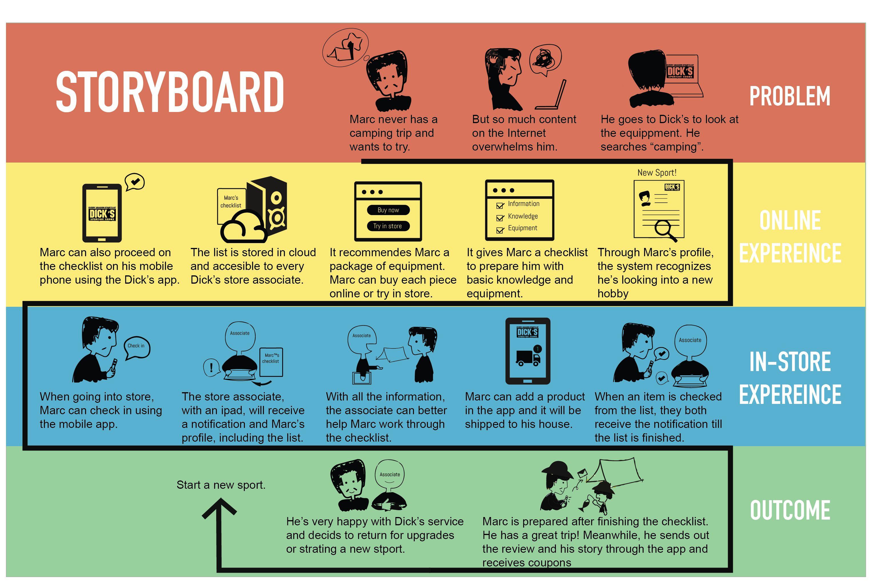 experience storyboard - Sök på Google