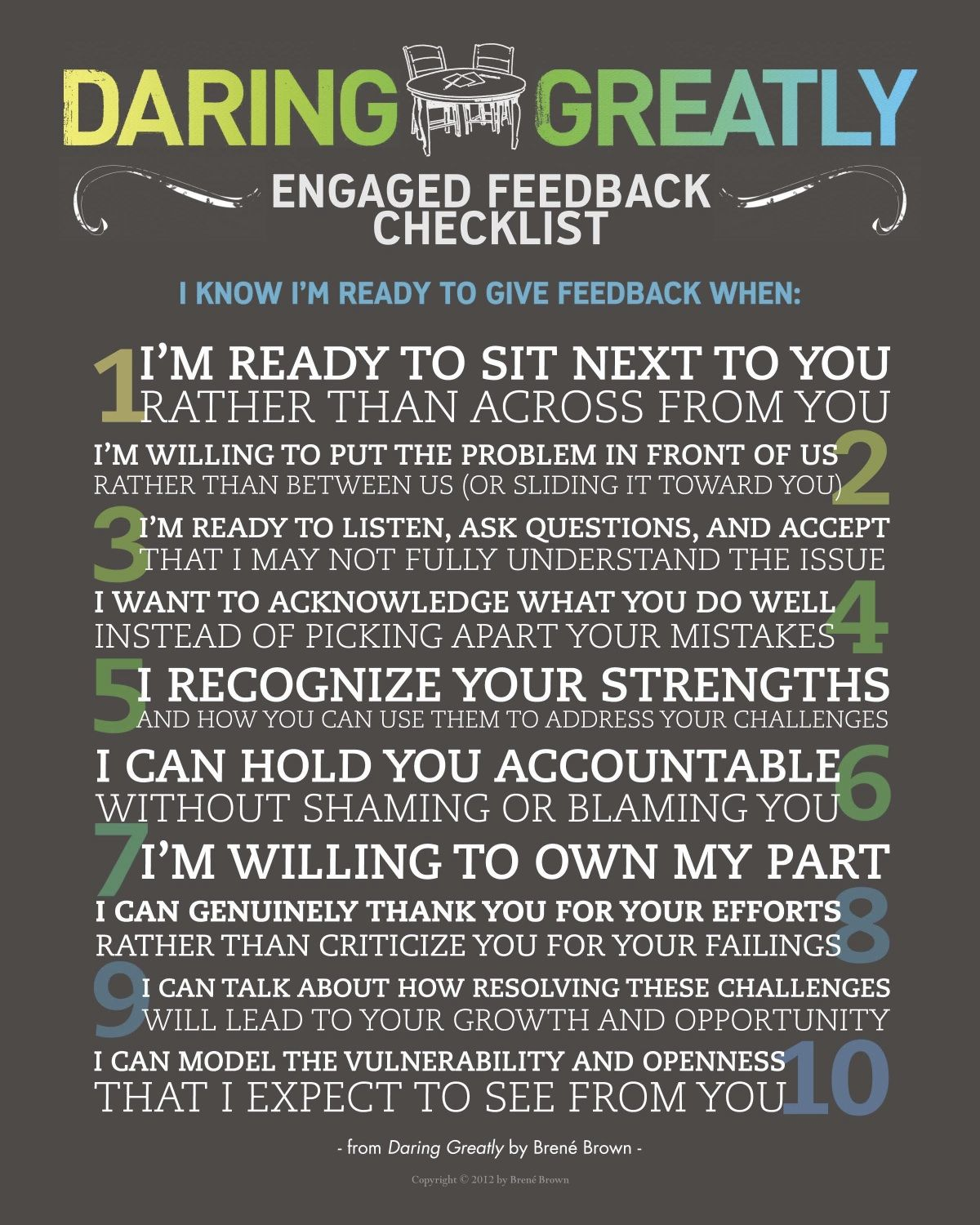 Daring Greatly Engaged Feedback Checklist