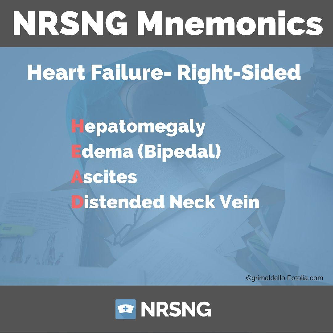 Heart Failure Right Sided Nursing Mnemonic Nursing