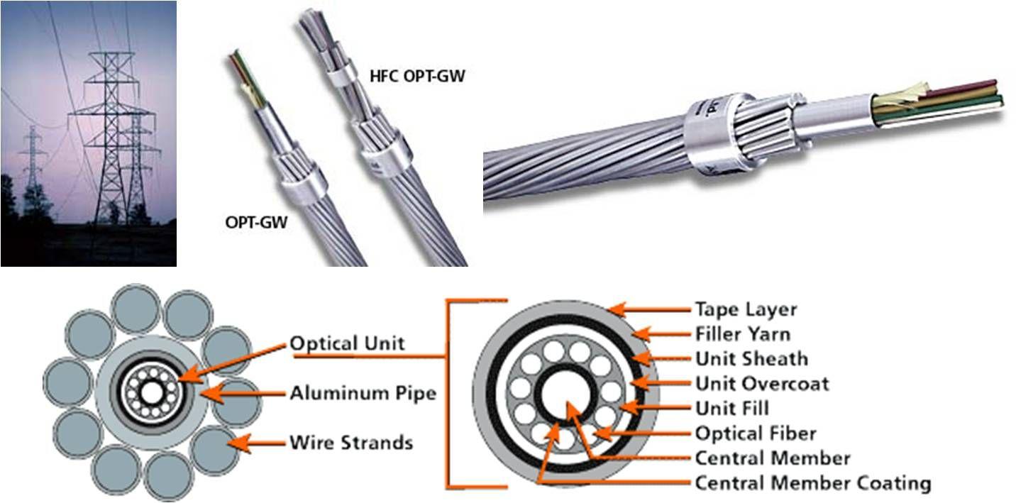 Opgw In Fiber Optic Cable Equipment Optical Fiber Composite Overhead ...
