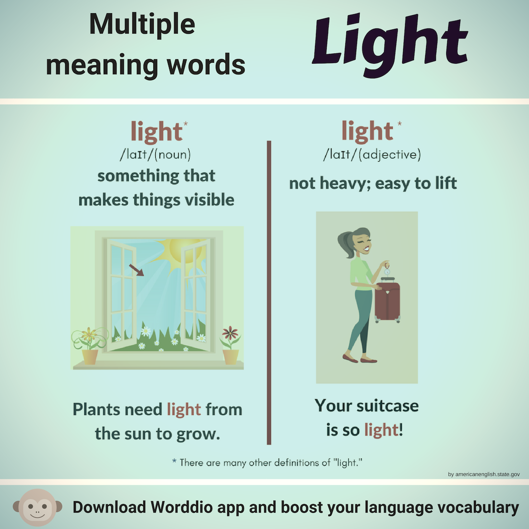 Daily English Tips With Worddio Share With Your Friends And Help Them To Learn More Than 30 Languages Download Worddi Language Vocabulary Language Vocabulary
