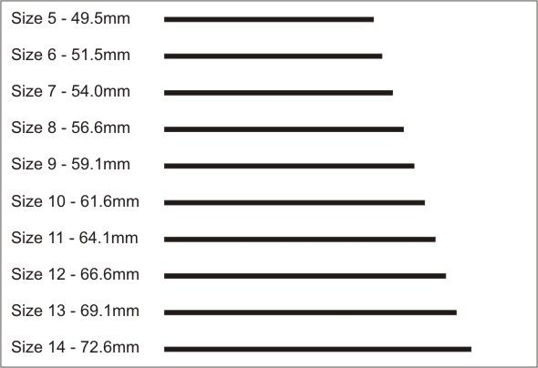 Ring Size Conversion Chart Just In Case You Are Not Sure