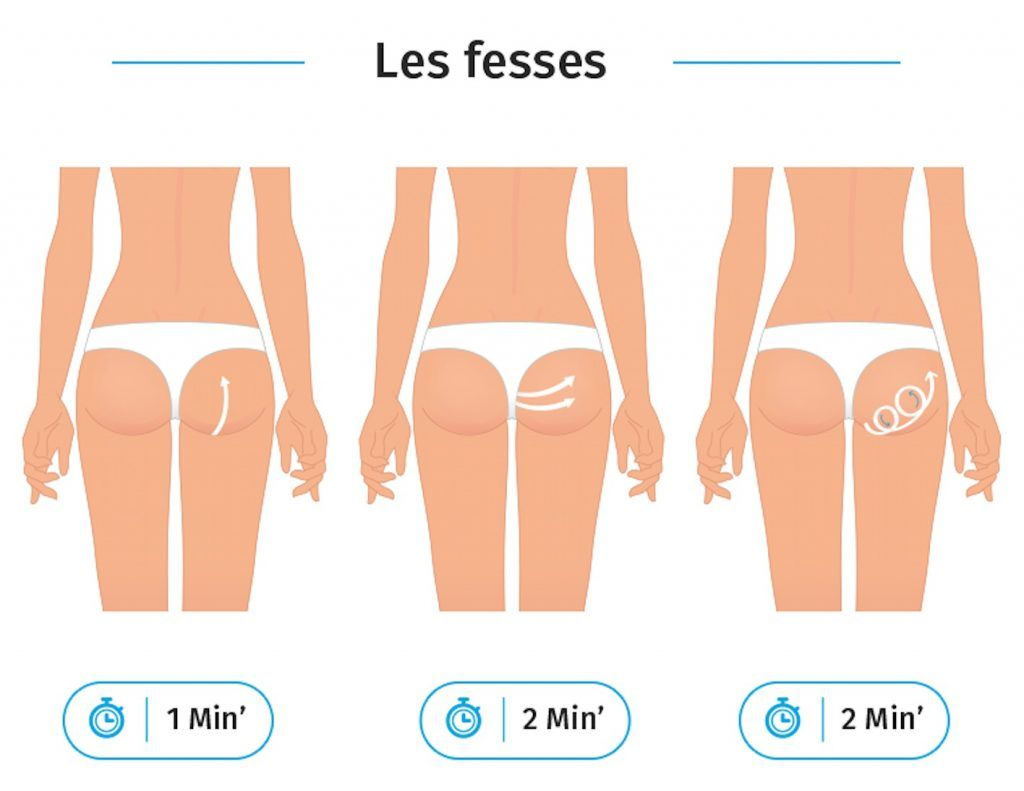 massage fessier anti cellulite