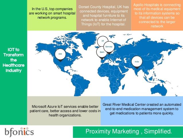 IOT to Transform the Healthcare Industry Microsoft Azure IoT