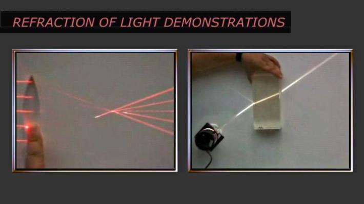 Refraction Of Light Demonstration Refraction Of Light