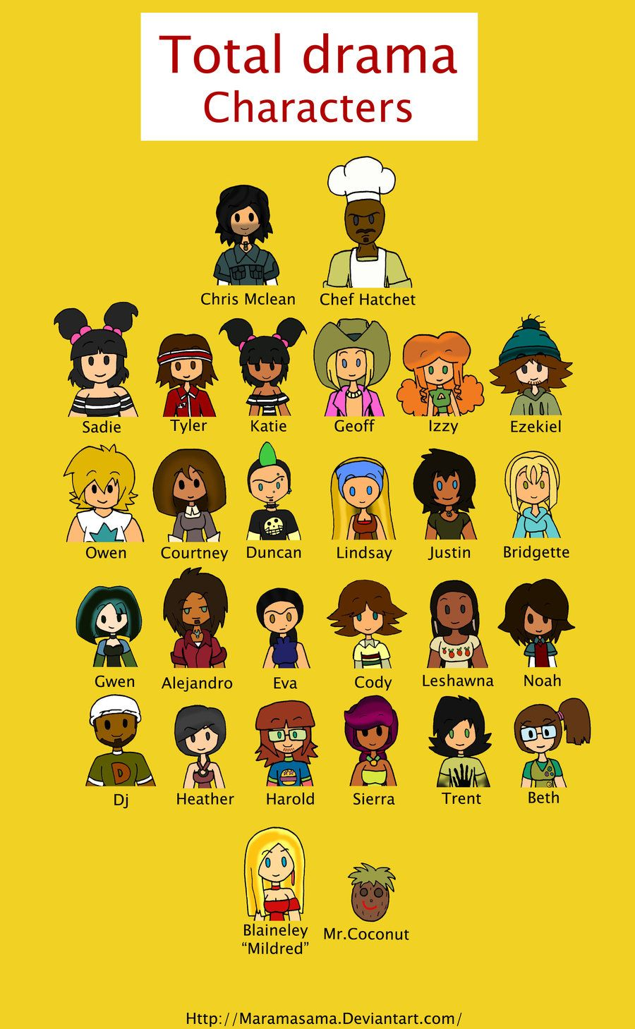 Total drama characters by Maramasama on DeviantArt