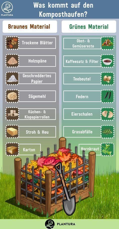 Was ist im Komposthaufen? Kompost ist gut für die Pflanzen. Wir zeigen warum ... #co ... - #die #für #gut #im #ist #Kompost #Komposthaufen #pflanzen #Warum #wir #zeigen #gartenrecycling