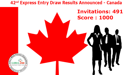 42nd Canada Express Entry Draw 1000 Invitations Issued Canada Expressions Invitations