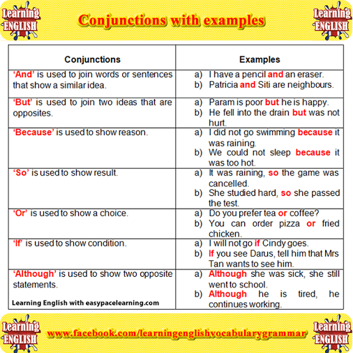 Conjunctions With Examples Learning English Vocabulary And Grammar