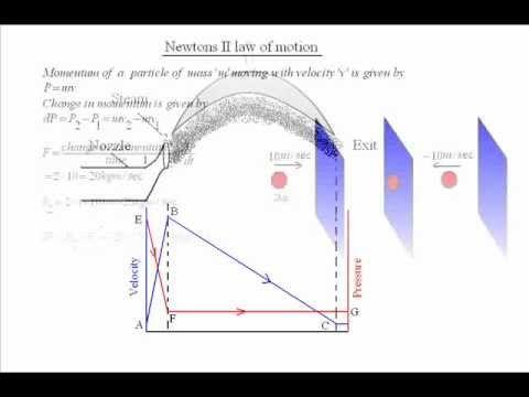 Lecture On Impulse Turbine Axial Flow Steam Turbine Youtube