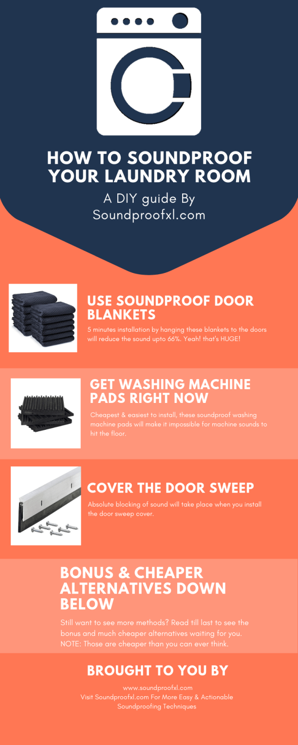 How To Soundproof Laundry Room On Budget Expert Tips To Do It Cheap Sound Proofing Laundry Room Easy Diy Hacks