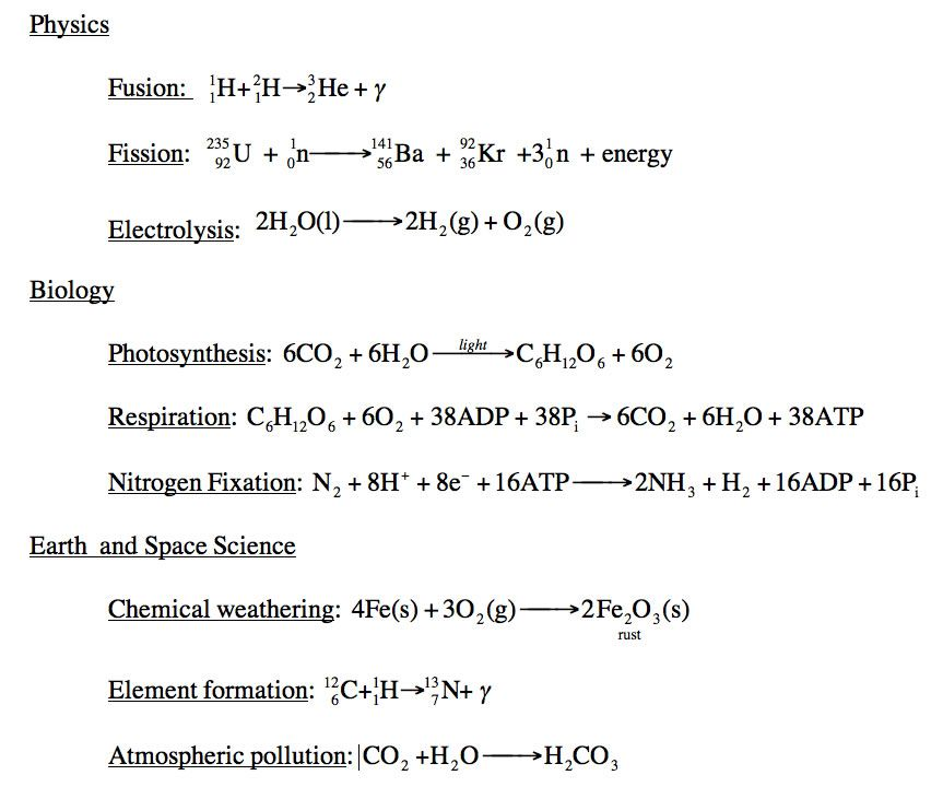Equations For Fundamental Chemical Processes Electrolysis