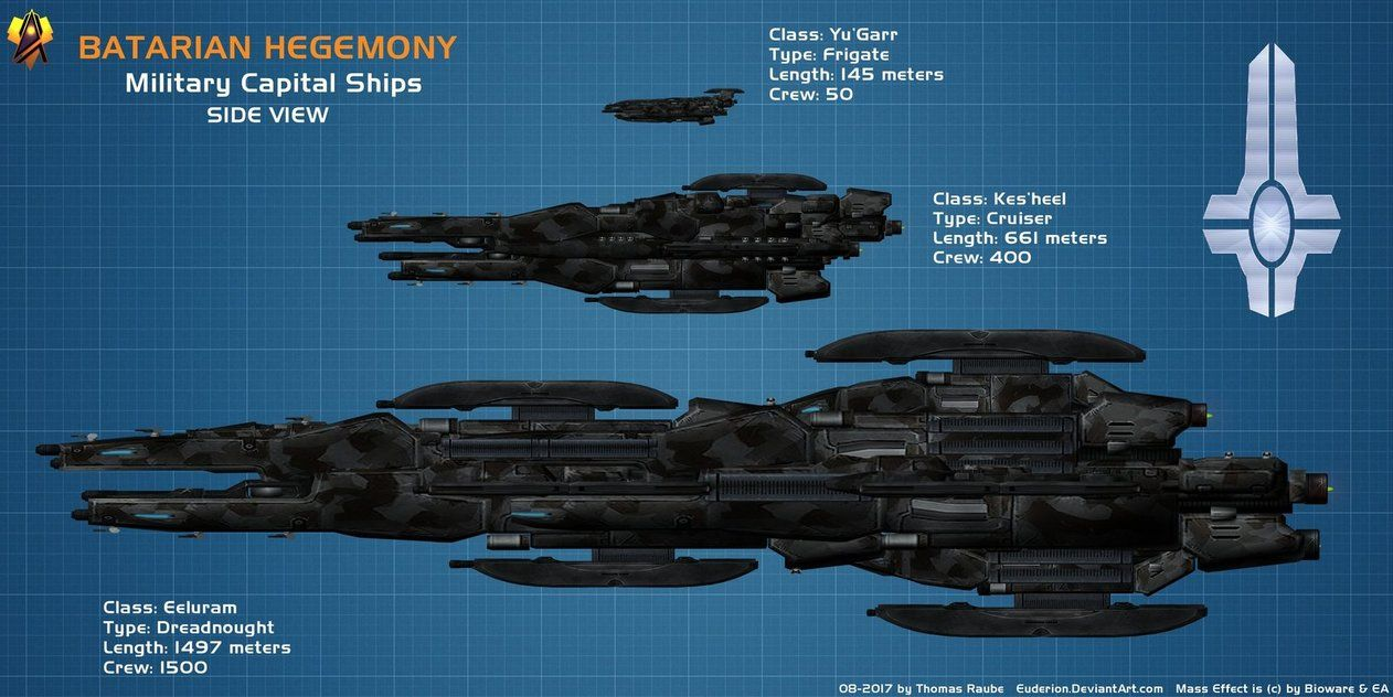 Batarian Ships Comparison Side View by Euderion deviantart