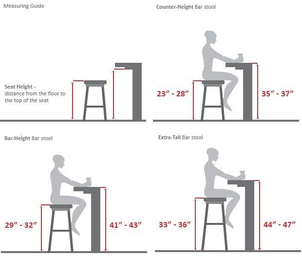 Схема: стулья для кухни | Кухня | Pinterest