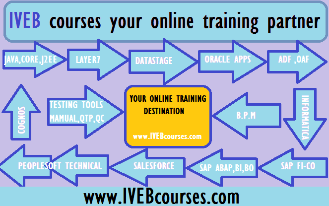 www.ivebcourses.com is the online training destination in hyderabad. we have specialized trainers in oracle ADF,testing manual and qtp,qc, datastage,datastage,layer7,b.p.m