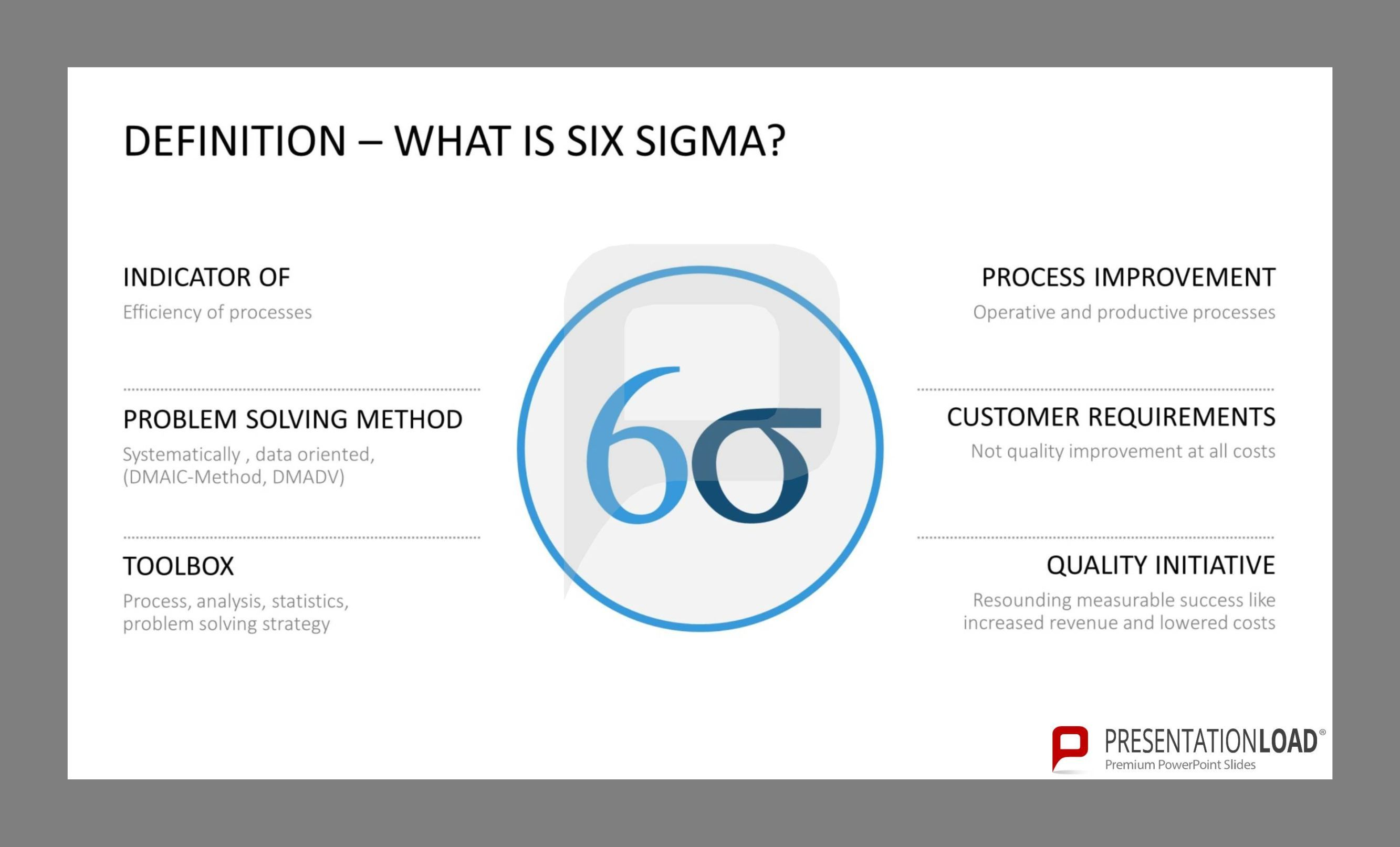 Definition What Is Six Sigma 1 Indicator Of Efficiency