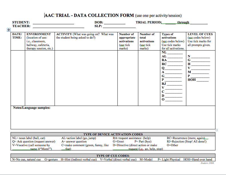 Aac Progress Data Sheet For Target Words  Special Education Data