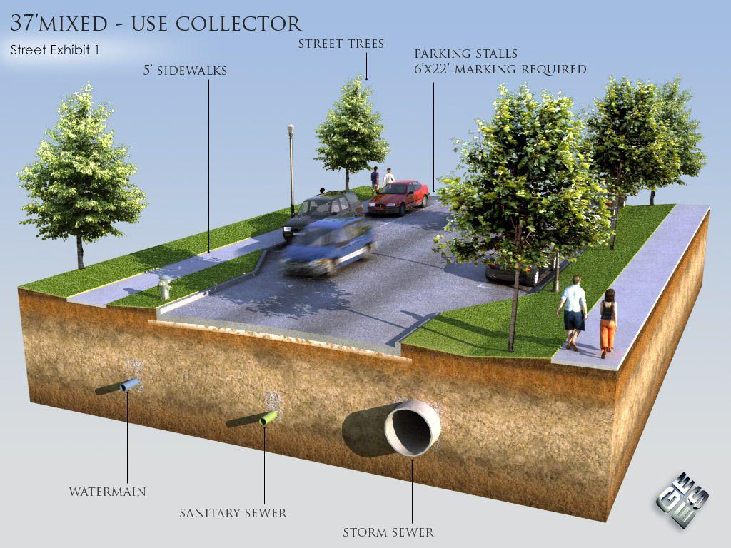 street-collector.jpg (1024×768)