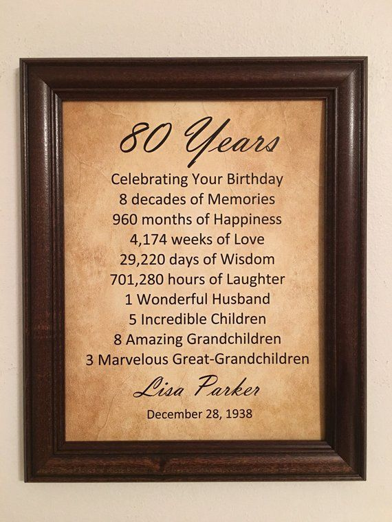 80th Birthday Gift Personalized 80 Years Old 1938 Party Decor Frame Incl