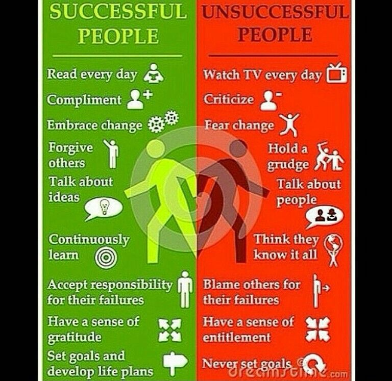 Success. What are you doing to achieve it ?