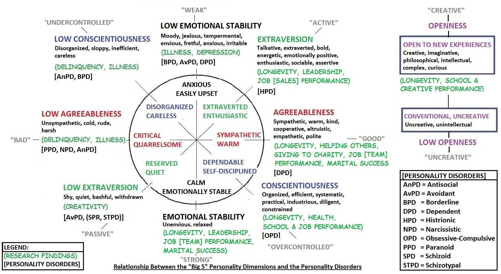 emotional unstable personality disorder