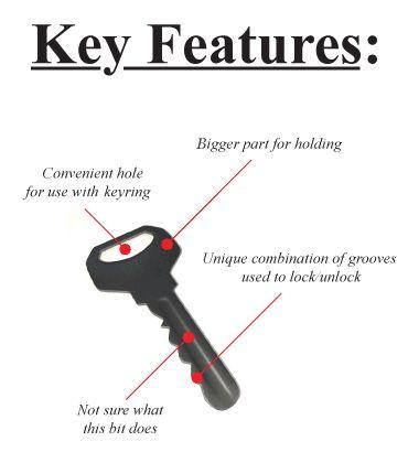 Key Features - http://2ba.by/bgta
