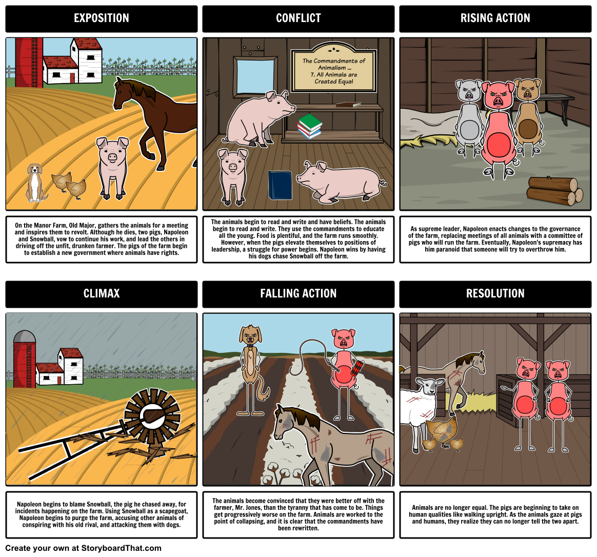 a literary analysis of the chapters in animal farm Course hero's video study guide provides in-depth summary and analysis of chapter 7 of george orwell's novel animal farm.