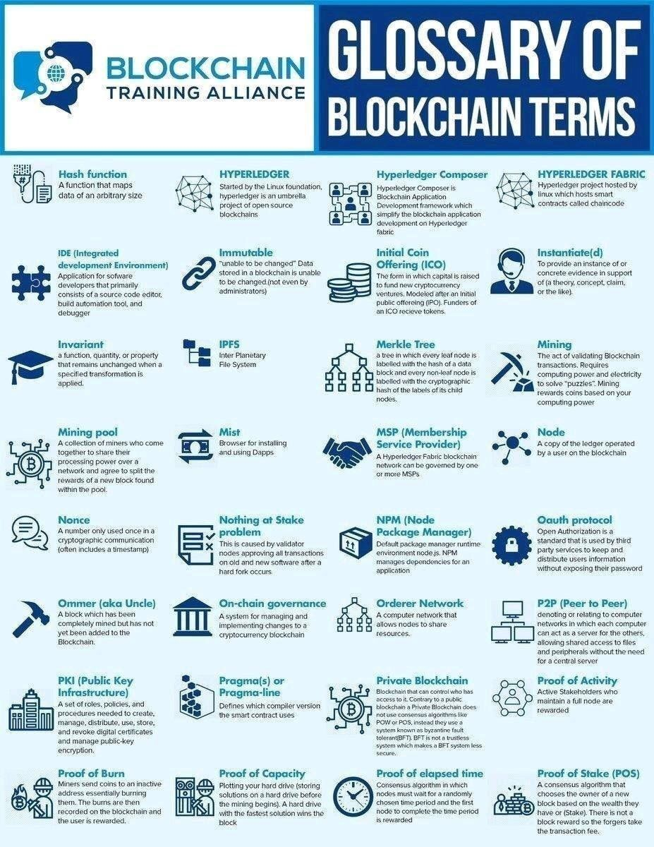 cryptocurrency mining glossary