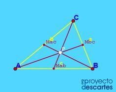 Proyecto Miscelánea Baricentro De Un Triángulo Mostrar Que El Baricentro De Cualquier Triángulo Es El Punto De Intersección De Sus Tres Medi Wind Turbine Math