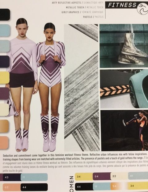 Inmouv Sport Active trend book SS 2018. Trends 2018Trend Forecast ...