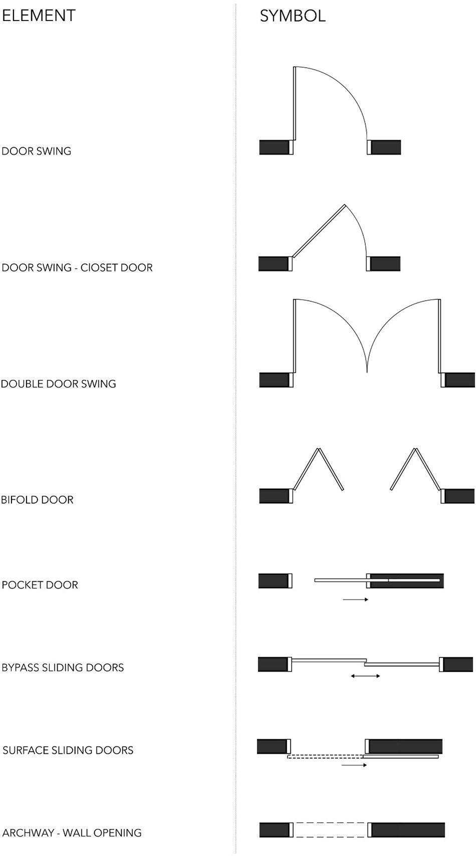 Simbolog A De Puertas En Arquitectura Representaci N