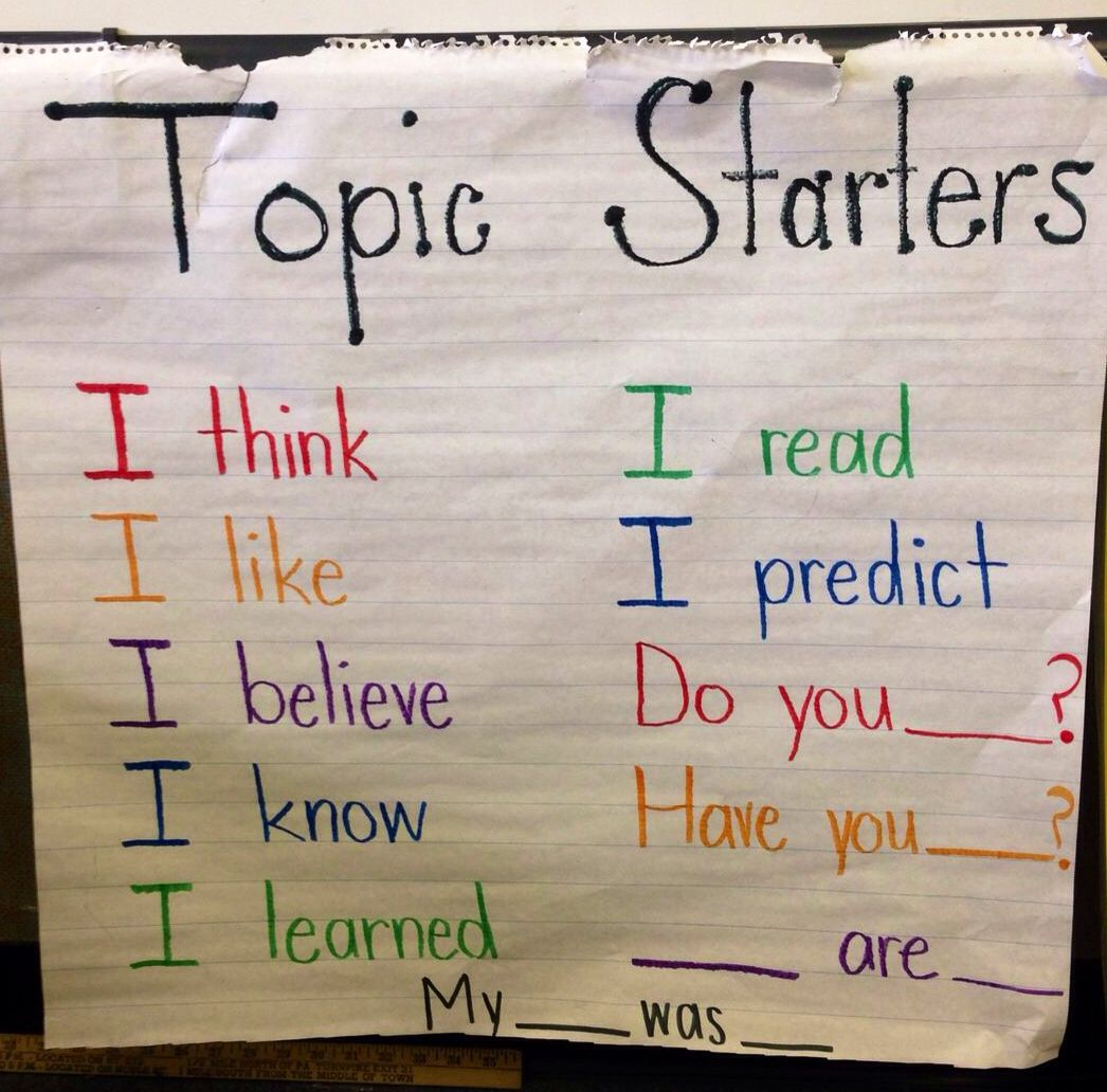 Writing Topic Starters Topic Sentence Starters