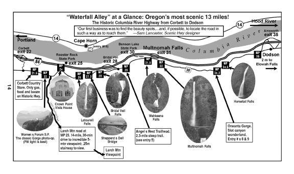 Columbia River Gorge Waterfall Map   TRAVEL USA - OR Oregon's Coast on