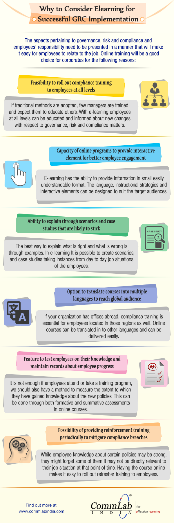 E Learning Why Is It Ideal To Deliver Grc Training Infographic Elearning Infographic Elearning Design